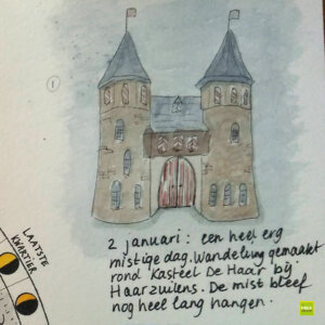 illustratie kasteel op fenologiewiel januari